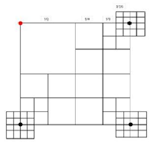 Определение мест размещения постоянных (красный цвет) и временных (черный цвет) кластеров пробных площадей на регулярной сети (дроби показывают долю расстояния между кластерами)